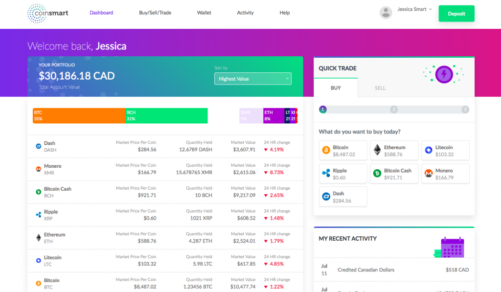 Coinsmart Launches Cryptocurrency Exchange for Canadian Tax Payers
