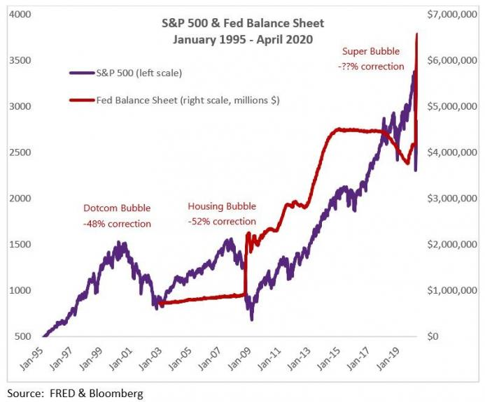 negative interest rates, crypto, rate cuts, fed rate policy, debt bubble